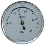 Faden Hygrometer